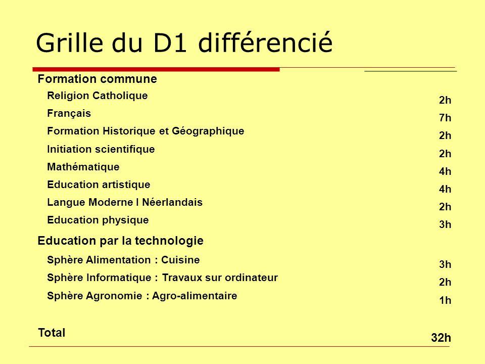 Grille du D1 différencié Formation commune Religion Catholique 2h Français 7h Formation Historique et Géographique 2h Initiation scientifique 2h Mathé