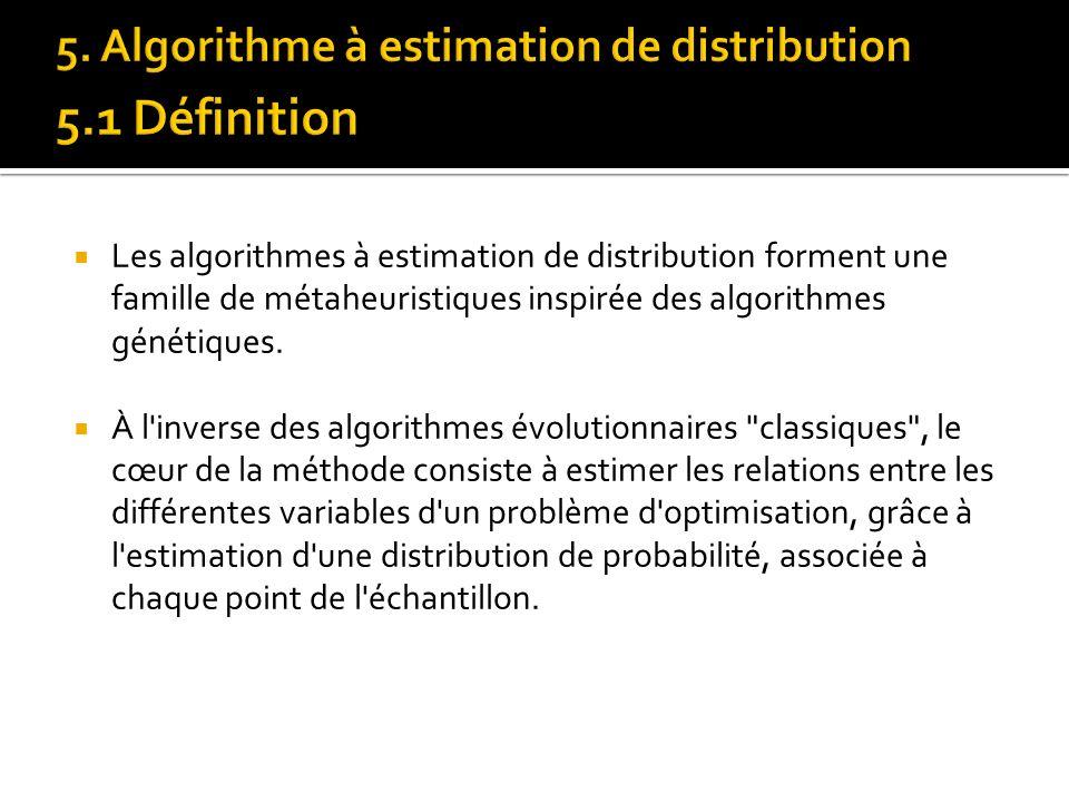 Les algorithmes à estimation de distribution forment une famille de métaheuristiques inspirée des algorithmes génétiques. À l'inverse des algorithmes