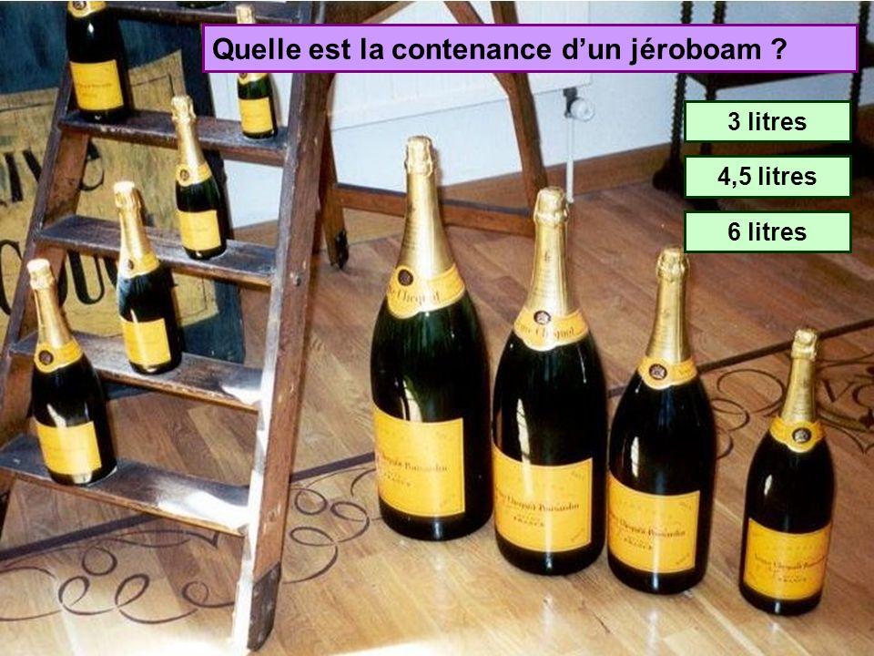 Quel pays est le premier importateur de champagne ? Etats-Unis Japon Royaume-Uni