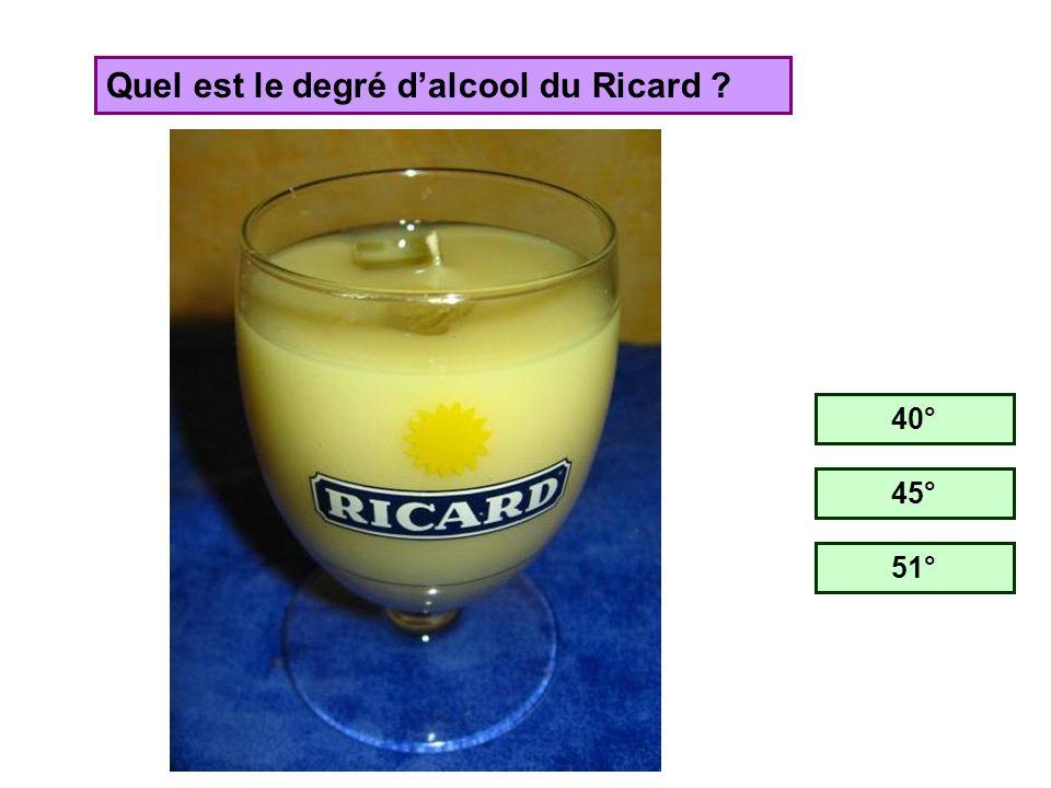 Combien de litres de Ricard sont vendus chaque année dans le monde ? 9 millions 29 millions 49 millions