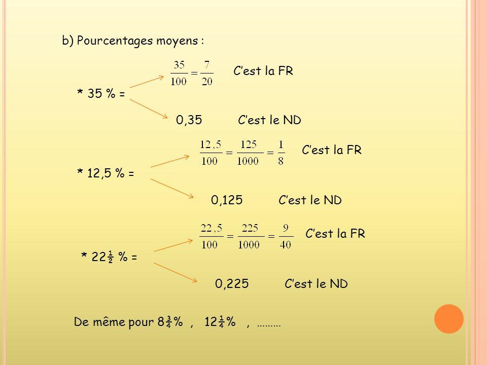 * 10 % = Cest la FR 0,1 ou 0,10 Cest le ND * 30 % = Cest la FR 0,3 ou 0,30 Cest le ND * 75 % = Cest la FR 0,75 Cest le ND