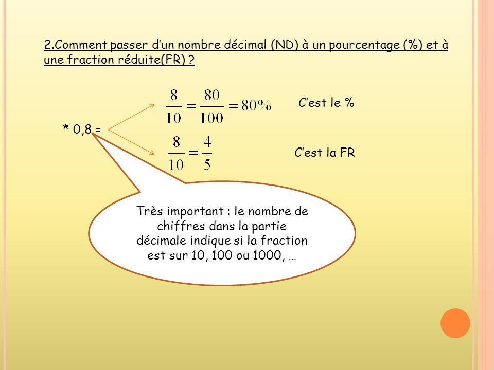 c) Pourcentages difficiles ( Rock & Roll ) Cest la FR * 8 % = Cest la FR * 6 % = 0,0833333… = Cest le ND 0,06666…… = Cest le ND