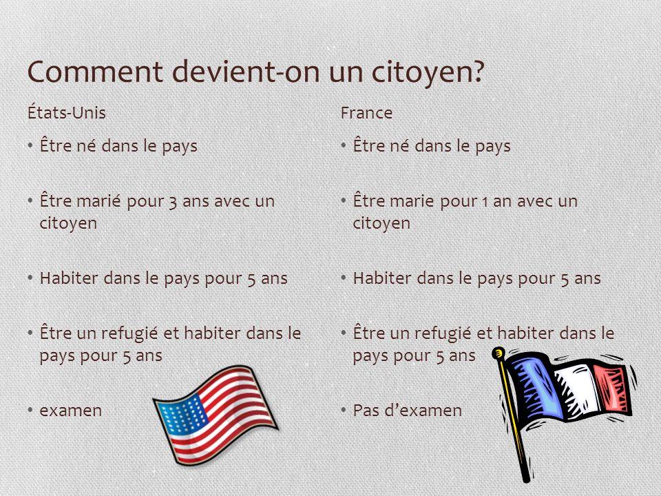 Comment devient-on un citoyen? Être né dans le pays Être marié pour 3 ans avec un citoyen Habiter dans le pays pour 5 ans Être un refugié et habiter d