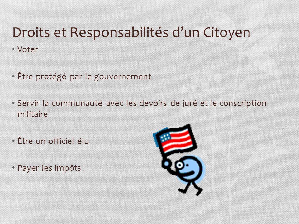 Droits et Responsabilités dun Citoyen Voter Être protégé par le gouvernement Servir la communauté avec les devoirs de juré et le conscription militair