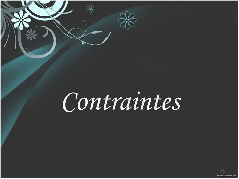 Introduction Domaine dapplication Stéréotypes Tagged value contraintes Conclusion Contraintes Les contraintes sont utilisées pour exprimer les relations entre les stéréotypes et les tagged values.