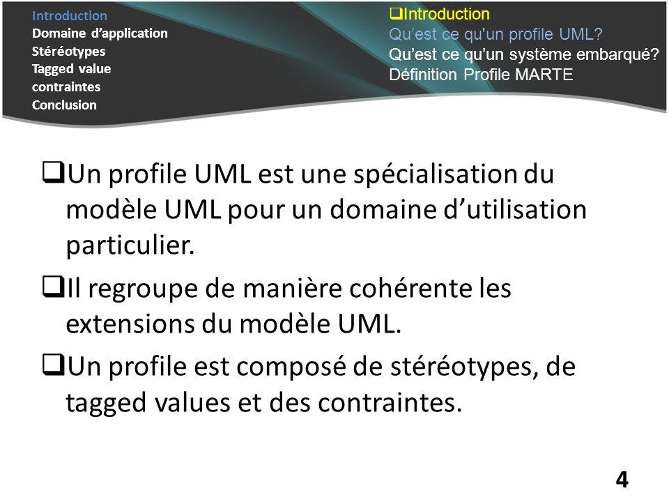Introduction Domaine dapplication Stéréotypes Tagged value contraintes Conclusion Un profile UML est une spécialisation du modèle UML pour un domaine dutilisation particulier.