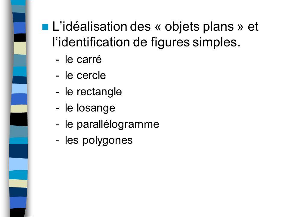 Lidéalisation des « objets plans » et lidentification de figures simples. -le carré -le cercle -le rectangle -le losange -le parallélogramme -les poly
