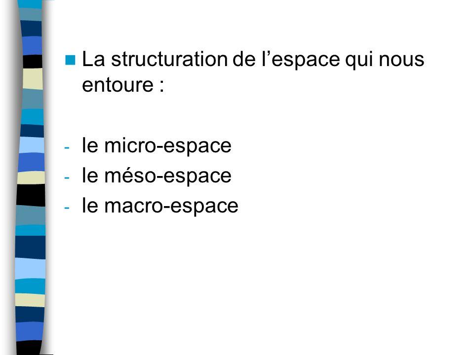 La structuration de lespace qui nous entoure : - le micro-espace - le méso-espace - le macro-espace
