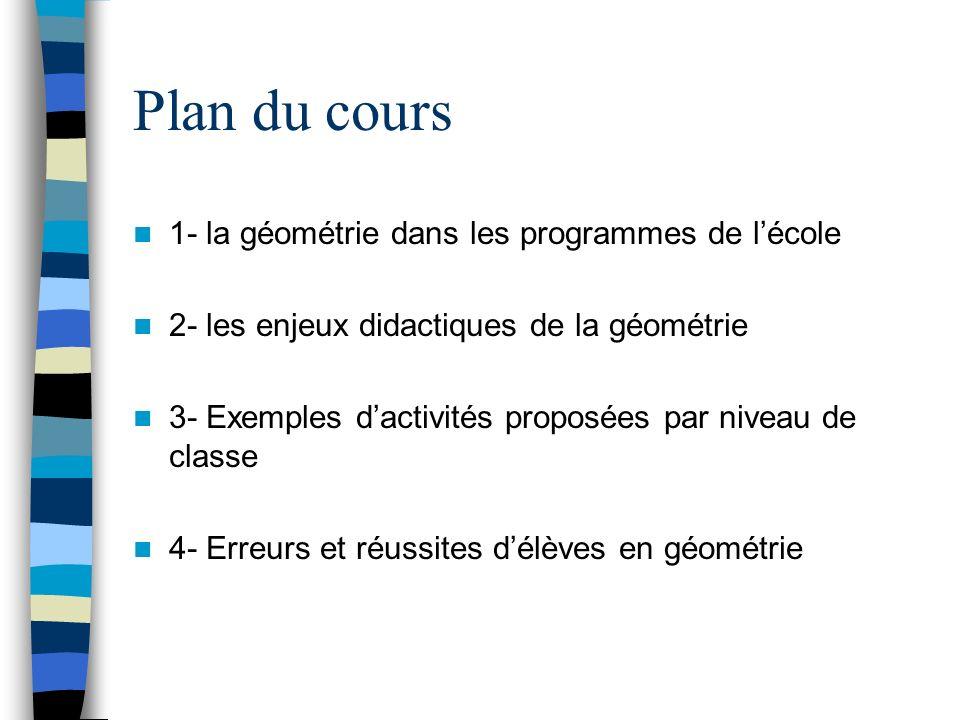 Plan du cours 1- la géométrie dans les programmes de lécole 2- les enjeux didactiques de la géométrie 3- Exemples dactivités proposées par niveau de c