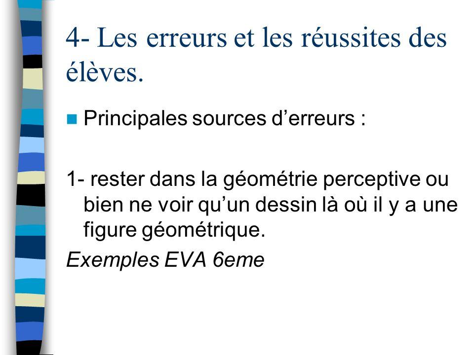 4- Les erreurs et les réussites des élèves. Principales sources derreurs : 1- rester dans la géométrie perceptive ou bien ne voir quun dessin là où il