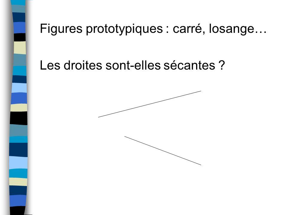 Figures prototypiques : carré, losange… Les droites sont-elles sécantes ?