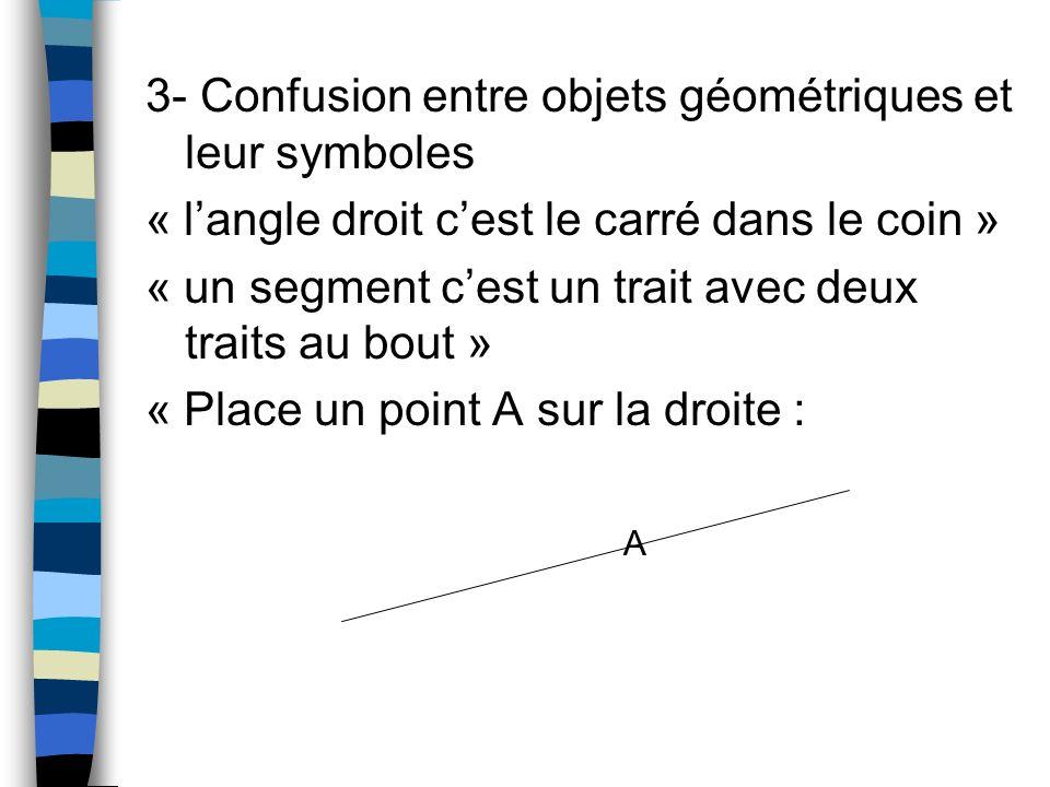 3- Confusion entre objets géométriques et leur symboles « langle droit cest le carré dans le coin » « un segment cest un trait avec deux traits au bou