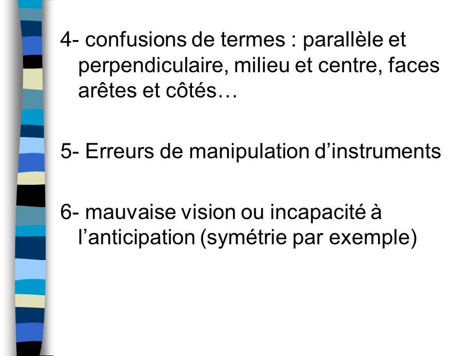 4- confusions de termes : parallèle et perpendiculaire, milieu et centre, faces arêtes et côtés… 5- Erreurs de manipulation dinstruments 6- mauvaise v