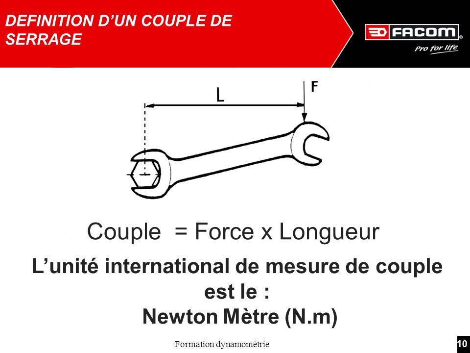 10Formation dynamométrie DEFINITION DUN COUPLE DE SERRAGE Lunité international de mesure de couple est le : Newton Mètre (N.m) Couple = Force x Longue
