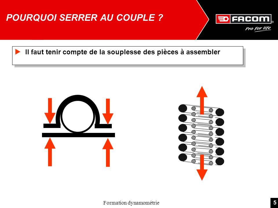 5Formation dynamométrie Il faut tenir compte de la souplesse des pièces à assembler POURQUOI SERRER AU COUPLE ?