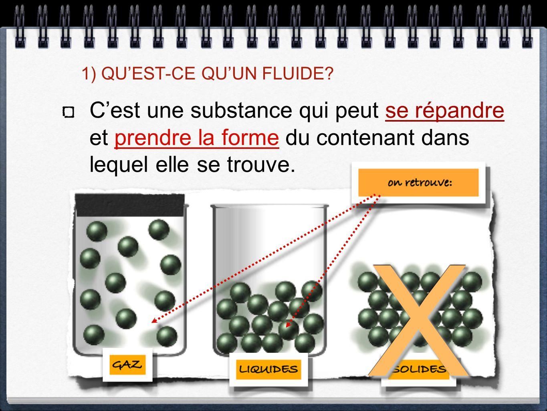 LES FLUIDES COMPRESSIBLES Cest un fluide dont le volume peut varier en fonction de la pression que lon exerce sur lui.