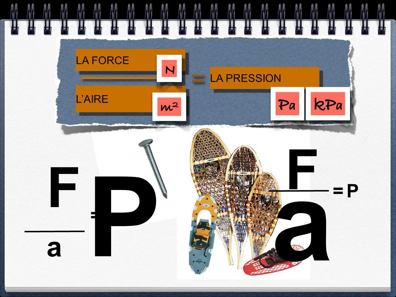 3) LA PRESSION EXERCÉE PAR LES FLUIDES: LES FLUIDES INCOMPRESSIBLES LES FLUIDES INCOMPRESSIBLES La pression exercée sur un objet dépend de la profondeur de lobjet dans le fluide et de sa m/v.
