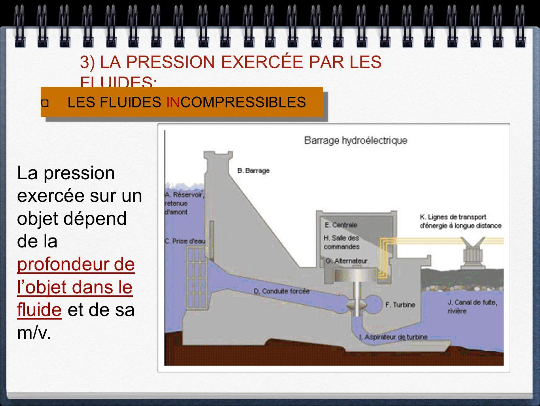 LES FLUIDES COMPRESSIBLES LES FLUIDES COMPRESSIBLES La pression exercée sur un objet dépend du nombre de collisions des particules du fluide.