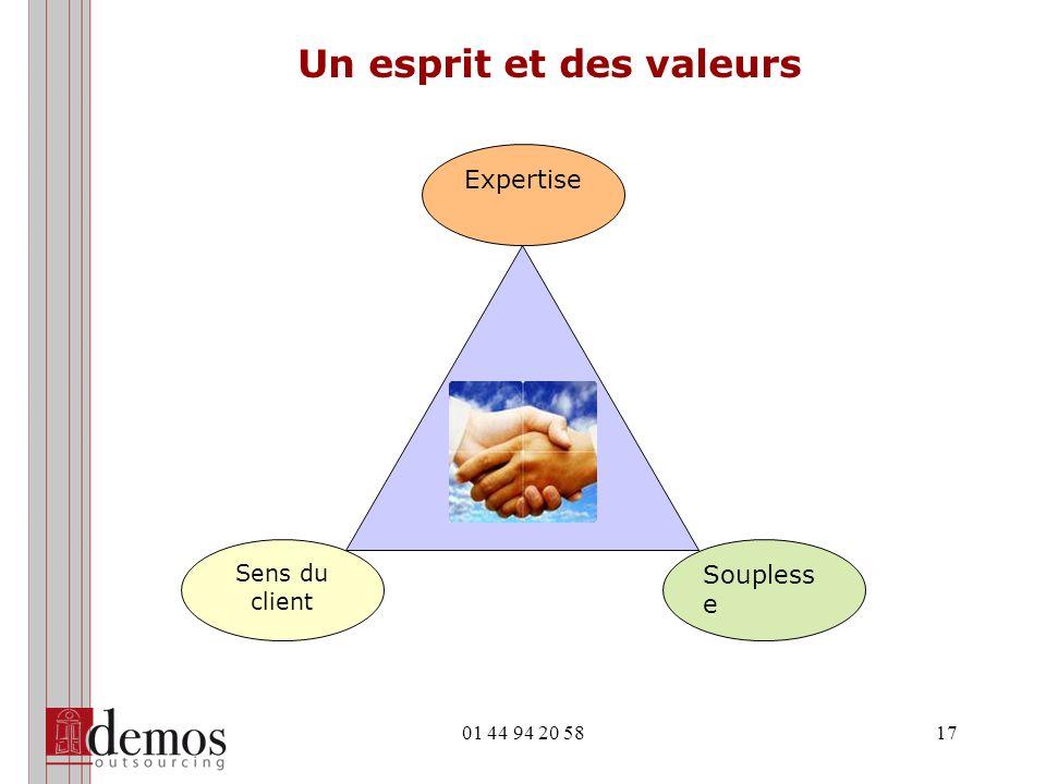 01 44 94 20 5817 Un esprit et des valeurs Sens du client Expertise Soupless e