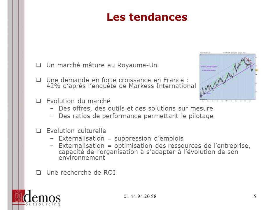 01 44 94 20 585 Les tendances Un marché mâture au Royaume-Uni Une demande en forte croissance en France : 42% daprès lenquête de Markess International