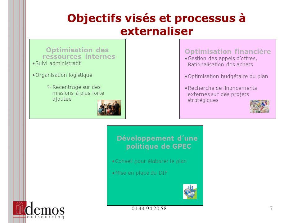 01 44 94 20 587 Objectifs visés et processus à externaliser Optimisation financière Gestion des appels doffres, Rationalisation des achats Optimisatio