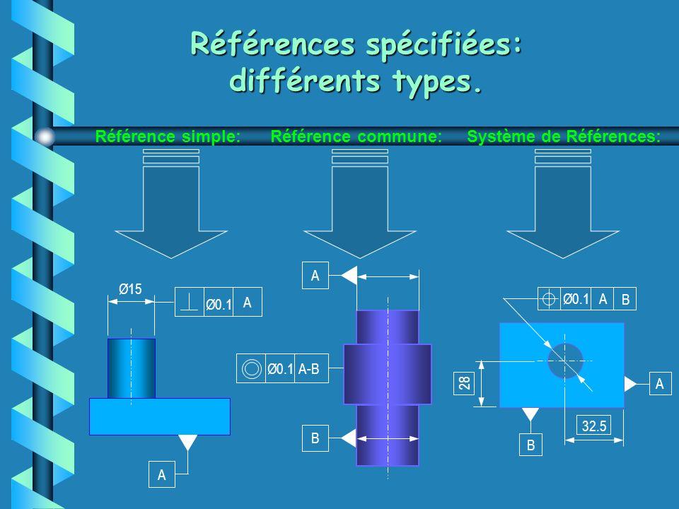 Références spécifiées: différents types. Référence commune : Une référence composée BA Ø0.1 A-B