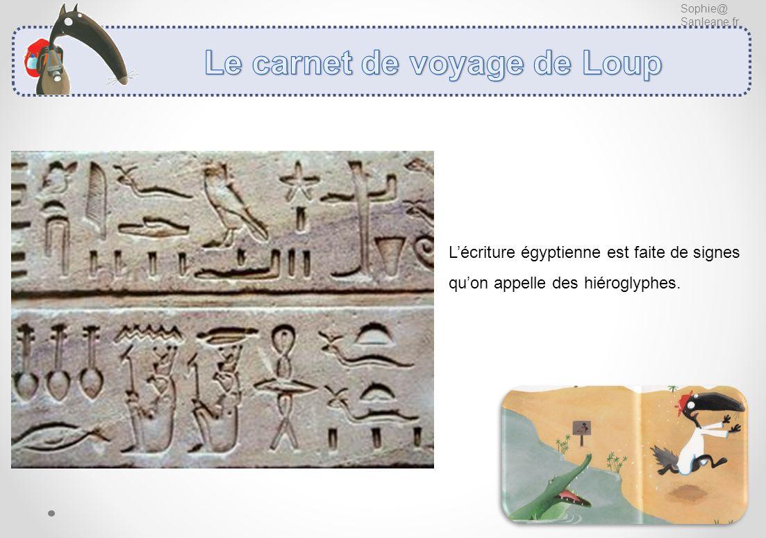 Sophie@ Sanleane.fr Lécriture égyptienne est faite de signes quon appelle des hiéroglyphes.