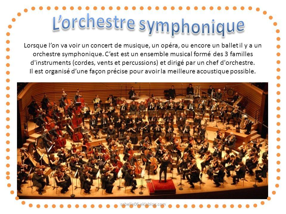 Lorsque lon va voir un concert de musique, un opéra, ou encore un ballet il y a un orchestre symphonique. Cest est un ensemble musical formé des 3 fam