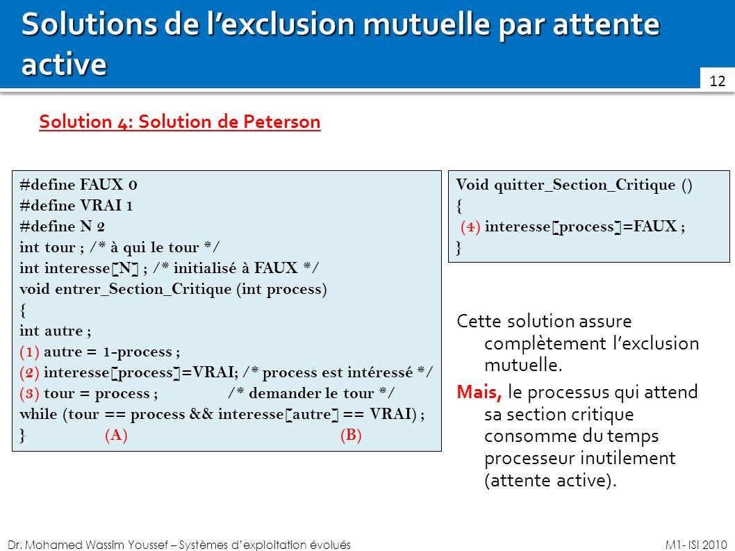 Dr. Mohamed Wassim Youssef – Systèmes dexploitation évoluésM1- ISI 2010 Solutions de lexclusion mutuelle par attente active 12 Solution 4: Solution de