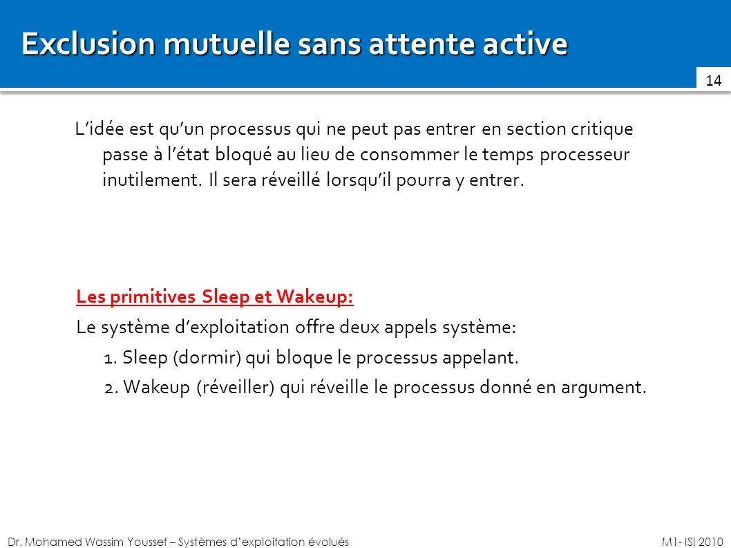 Dr. Mohamed Wassim Youssef – Systèmes dexploitation évoluésM1- ISI 2010 Exclusion mutuelle sans attente active 14 Lidée est quun processus qui ne peut