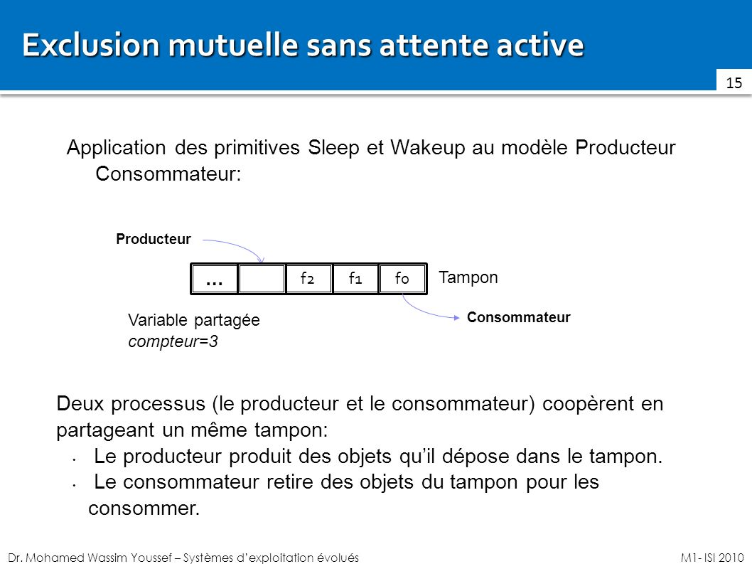 Dr. Mohamed Wassim Youssef – Systèmes dexploitation évoluésM1- ISI 2010 Exclusion mutuelle sans attente active 15 Application des primitives Sleep et