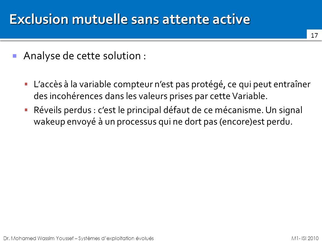 Dr. Mohamed Wassim Youssef – Systèmes dexploitation évoluésM1- ISI 2010 Exclusion mutuelle sans attente active Analyse de cette solution : Laccès à la