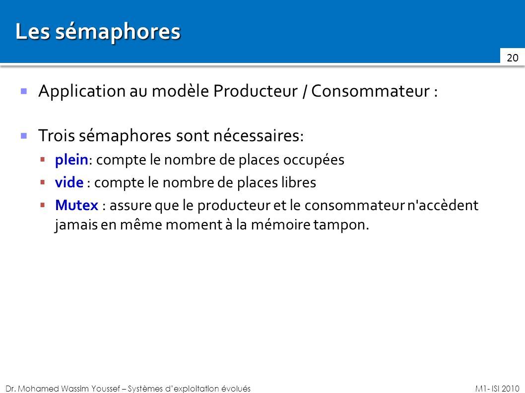 Dr. Mohamed Wassim Youssef – Systèmes dexploitation évoluésM1- ISI 2010 Les sémaphores Application au modèle Producteur / Consommateur : Trois sémapho