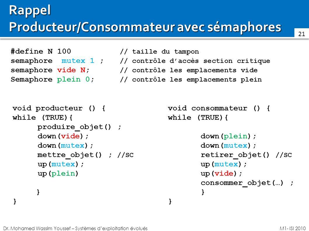 Dr. Mohamed Wassim Youssef – Systèmes dexploitation évoluésM1- ISI 2010 Rappel Producteur/Consommateur avec sémaphores #define N 100 // taille du tamp