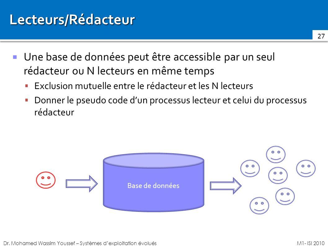 Dr. Mohamed Wassim Youssef – Systèmes dexploitation évoluésM1- ISI 2010 Lecteurs/Rédacteur Une base de données peut être accessible par un seul rédact