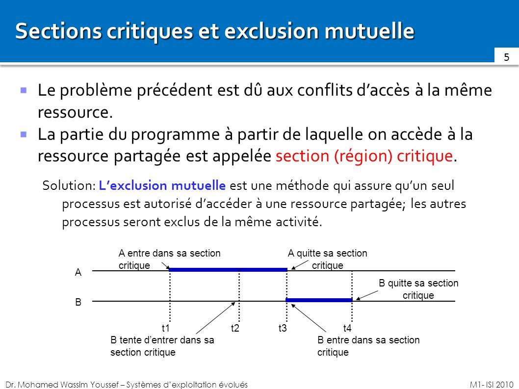 Dr. Mohamed Wassim Youssef – Systèmes dexploitation évoluésM1- ISI 2010 Sections critiques et exclusion mutuelle Le problème précédent est dû aux conf