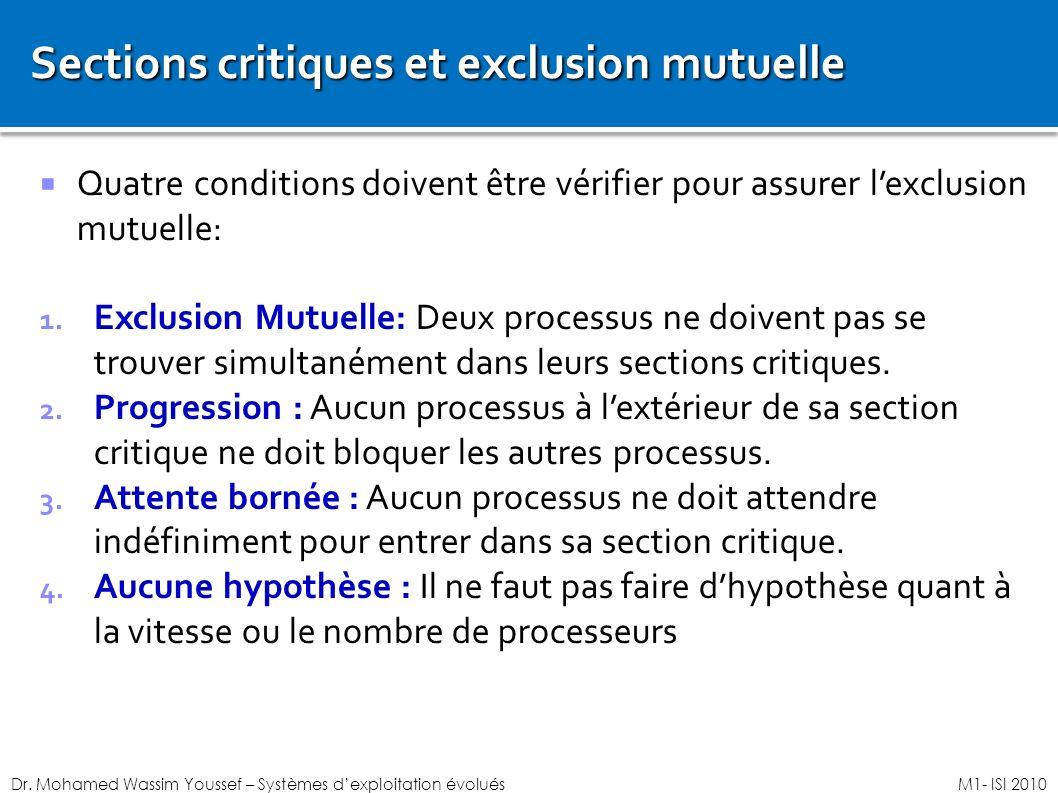 Dr. Mohamed Wassim Youssef – Systèmes dexploitation évoluésM1- ISI 2010 Sections critiques et exclusion mutuelle Quatre conditions doivent être vérifi