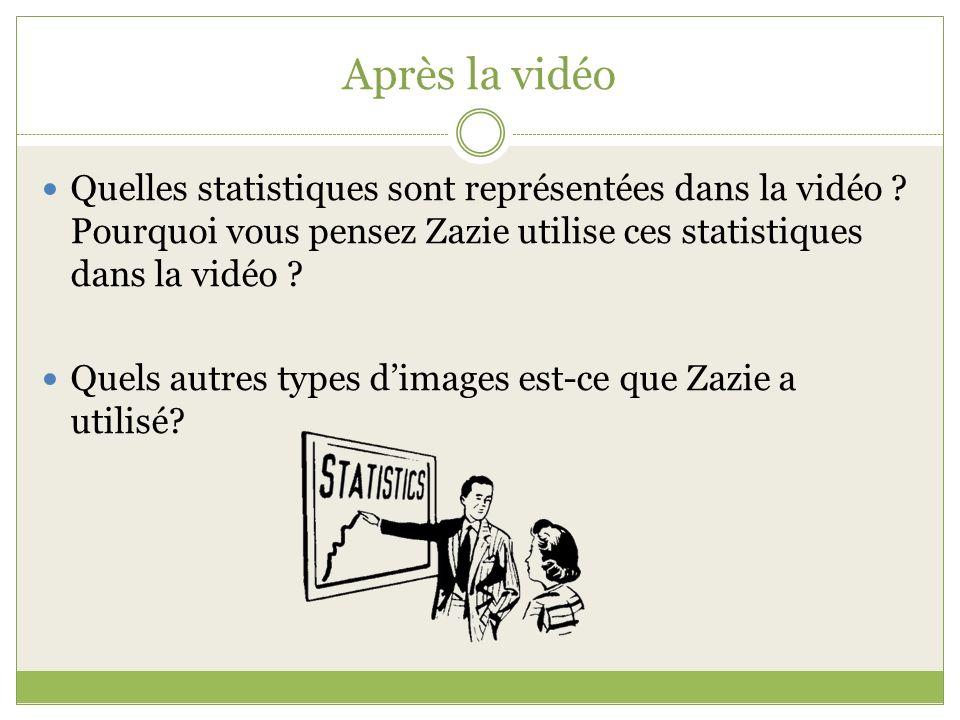 Après la vidéo Quelles statistiques sont représentées dans la vidéo ? Pourquoi vous pensez Zazie utilise ces statistiques dans la vidéo ? Quels autres