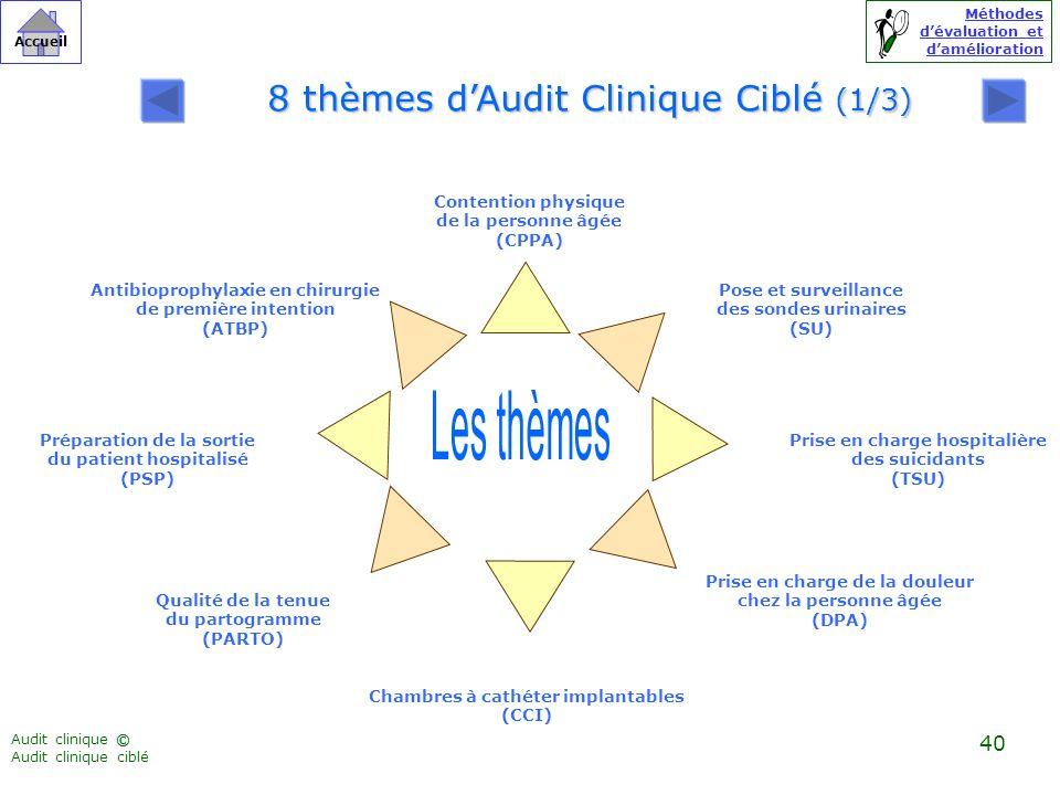 Audit clinique Audit clinique ciblé ©©© Méthodes dévaluation et damélioration Accueil 40 8 thèmes dAudit Clinique Ciblé (1/3) Prise en charge hospital