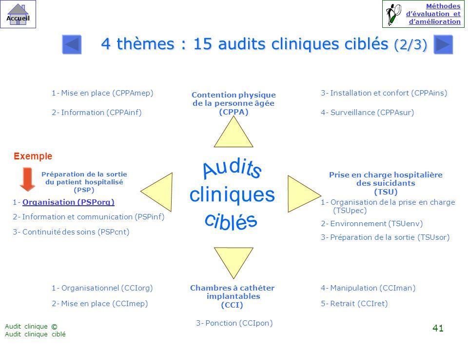 Audit clinique Audit clinique ciblé ©©© Méthodes dévaluation et damélioration Accueil 41 4 thèmes : 15 audits cliniques ciblés (2/3) Prise en charge h