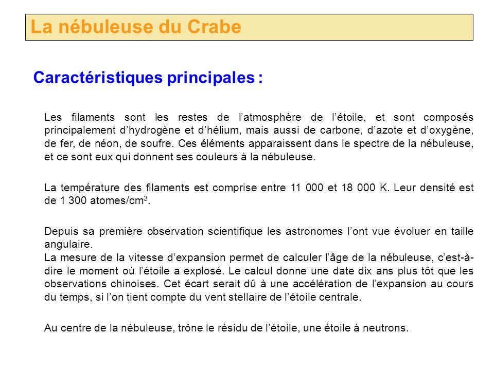La nébuleuse du Crabe Les filaments sont les restes de latmosphère de létoile, et sont composés principalement dhydrogène et dhélium, mais aussi de ca