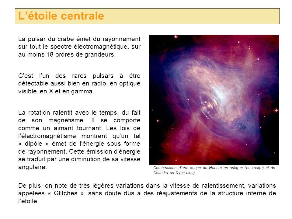 Létoile centrale La pulsar du crabe émet du rayonnement sur tout le spectre électromagnétique, sur au moins 18 ordres de grandeurs. Cest lun des rares