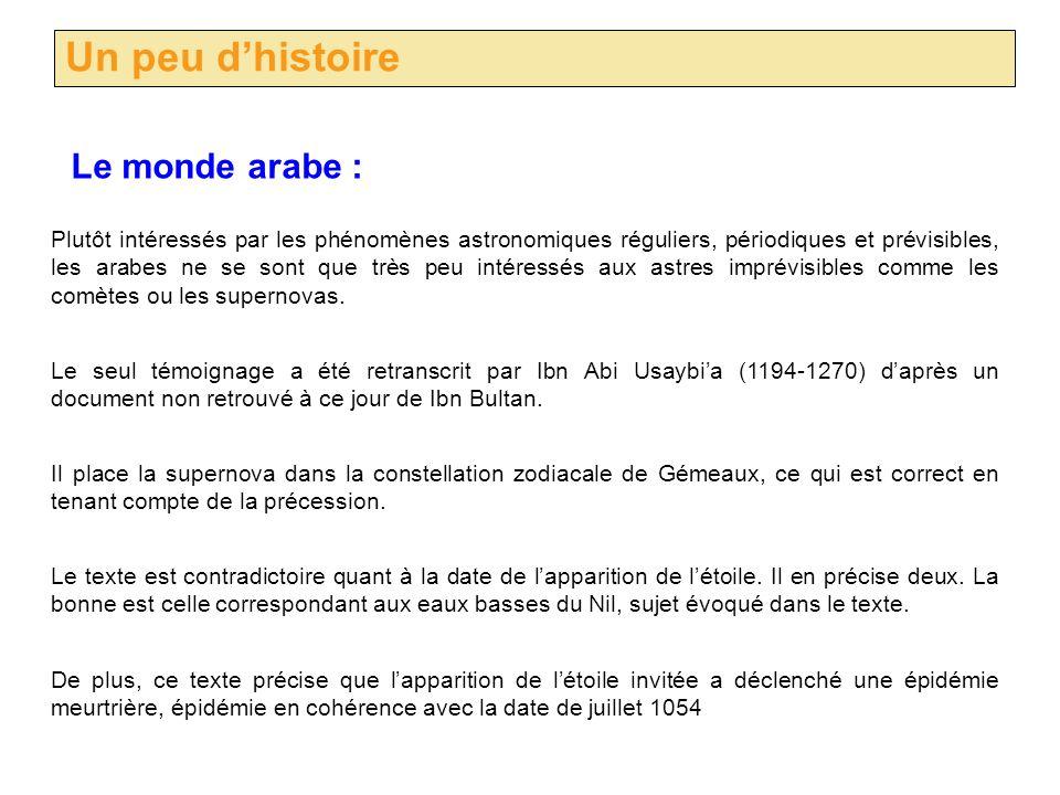 Le monde arabe : Un peu dhistoire Plutôt intéressés par les phénomènes astronomiques réguliers, périodiques et prévisibles, les arabes ne se sont que