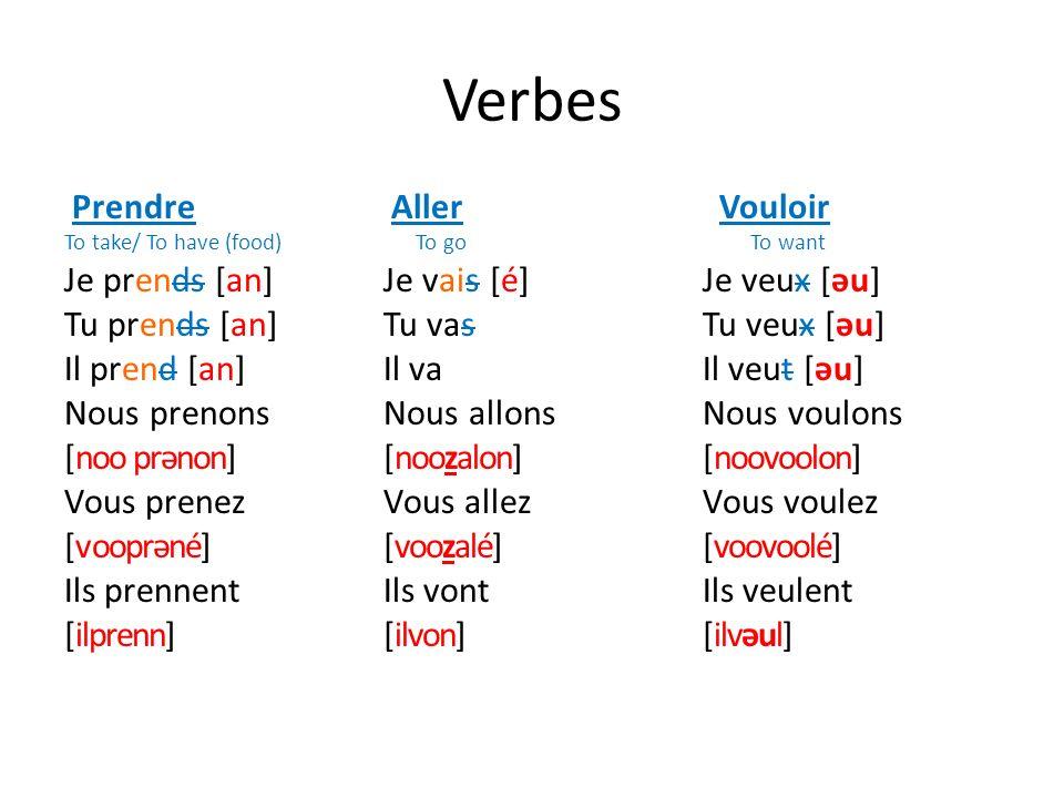 Verbes Prendre Aller Vouloir To take/ To have (food) To go To want Je prends [an]Je vais[é]Je veux [əu] Tu prends [an]Tu vasTu veux [əu] Il prend [an]Il va Il veut [əu] Nous prenonsNous allonsNous voulons [noo prənon][noozalon][noovoolon] Vous prenezVous allezVous voulez [vooprəné][voozalé][voovoolé] Ils prennentIls vontIls veulent [ilprenn][ilvon][ilvəul]