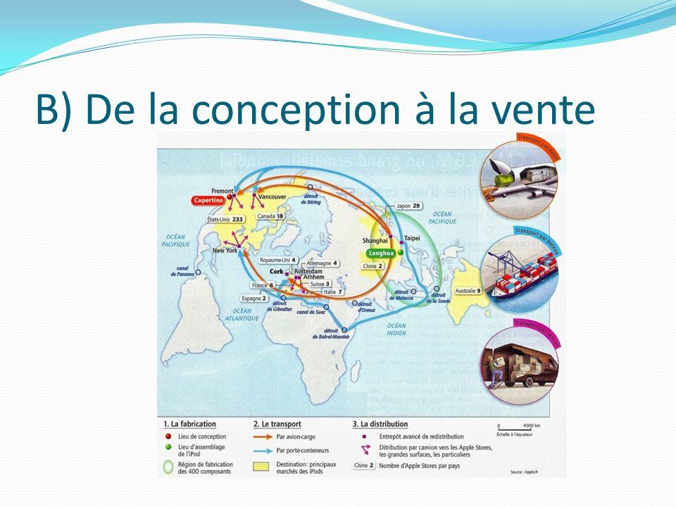 II. Les échanges de marchandises dans le monde A) La croissance des échanges mondiaux