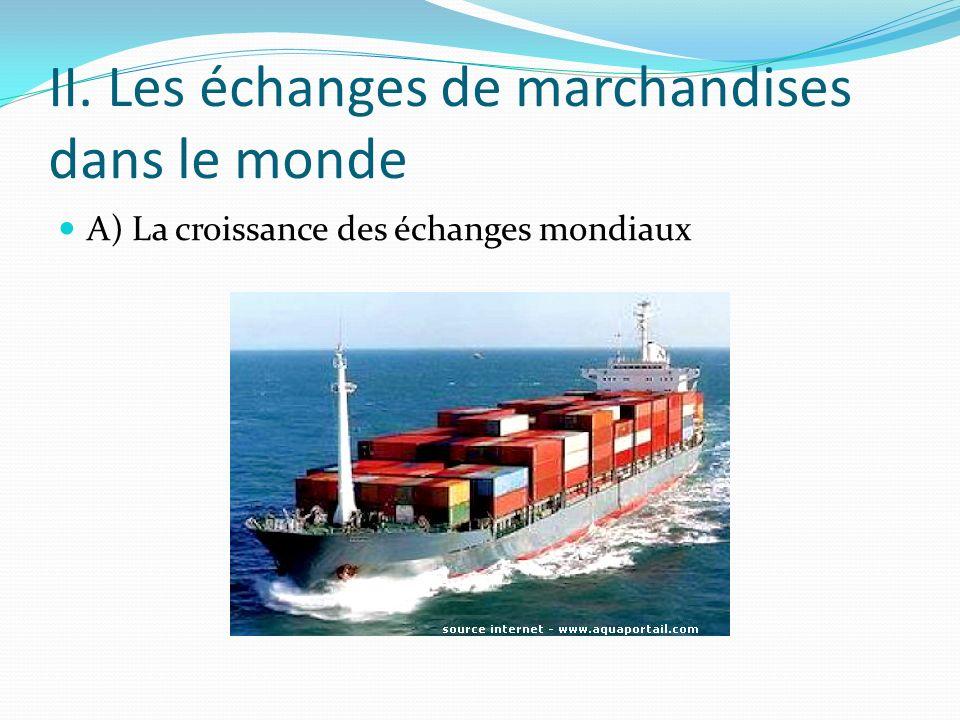 Comment évolue le trafic maritime mondial.