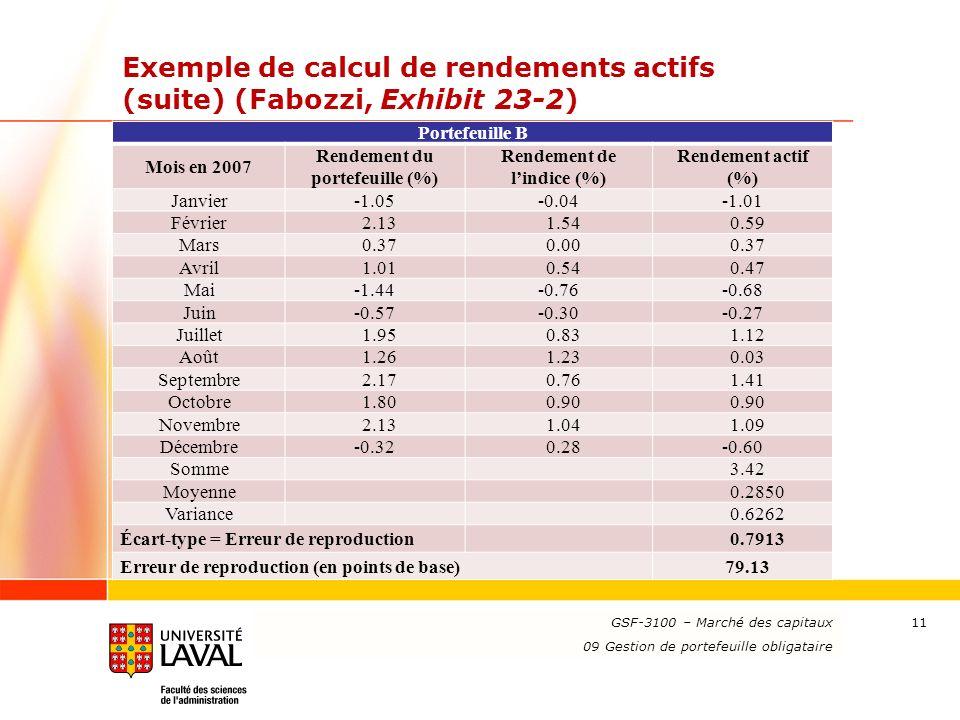 www.ulaval.ca Exemple de calcul de rendements actifs (suite) (Fabozzi, Exhibit 23-2) Portefeuille B Mois en 2007 Rendement du portefeuille (%) Rendement de lindice (%) Rendement actif (%) Janvier-1.05-0.04-1.01 Février2.131.540.59 Mars0.370.000.37 Avril1.010.540.47 Mai-1.44-0.76-0.68 Juin-0.57-0.30-0.27 Juillet1.950.831.12 Août1.261.230.03 Septembre2.170.761.41 Octobre1.800.90 Novembre2.131.041.09 Décembre-0.320.28-0.60 Somme3.42 Moyenne 0.2850 Variance 0.6262 Écart-type = Erreur de reproduction 0.7913 Erreur de reproduction (en points de base)79.13 GSF-3100 – Marché des capitaux 09 Gestion de portefeuille obligataire 11