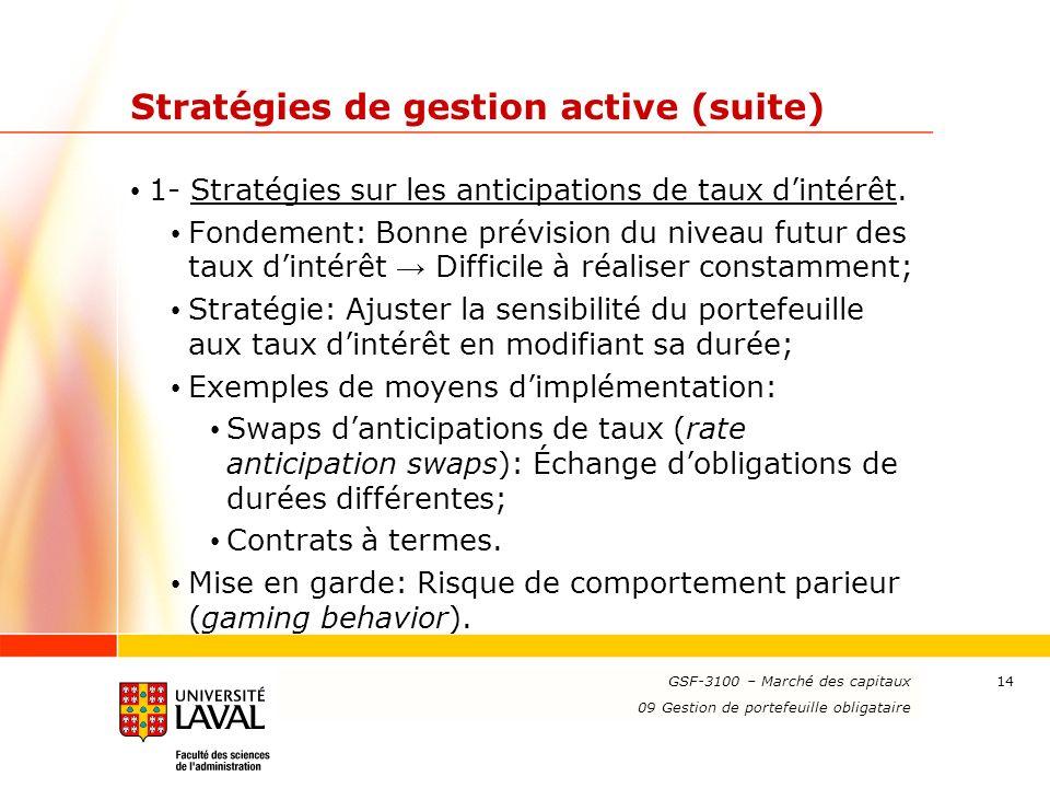 www.ulaval.ca 14 Stratégies de gestion active (suite) 1- Stratégies sur les anticipations de taux dintérêt. Fondement: Bonne prévision du niveau futur