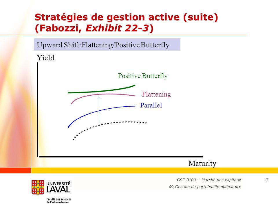 www.ulaval.ca 17 Stratégies de gestion active (suite) (Fabozzi, Exhibit 22-3) GSF-3100 – Marché des capitaux 09 Gestion de portefeuille obligataire Yield Maturity Positive Butterfly Flattening Parallel Upward Shift/Flattening/Positive Butterfly