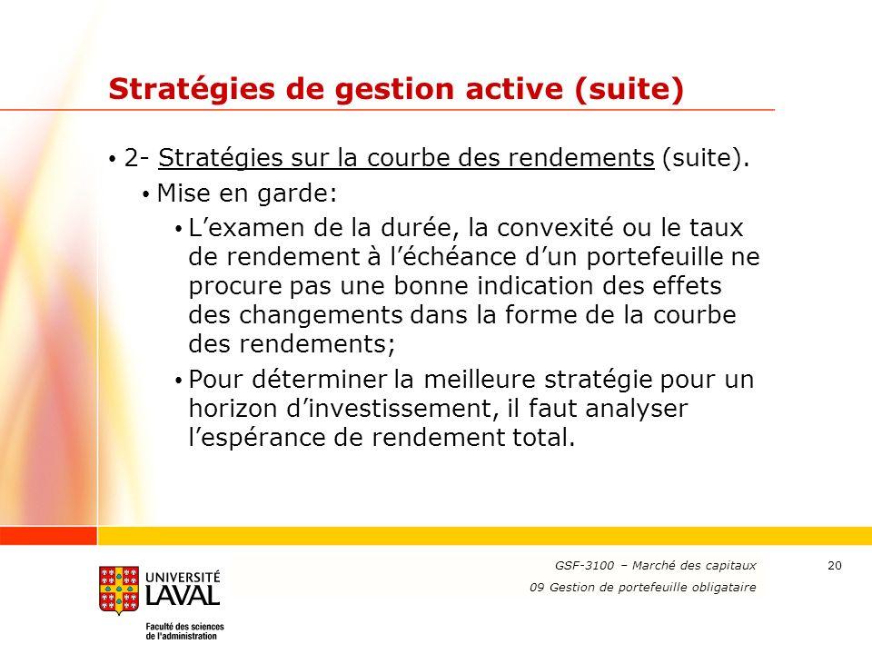 www.ulaval.ca 20 Stratégies de gestion active (suite) 2- Stratégies sur la courbe des rendements (suite). Mise en garde: Lexamen de la durée, la conve